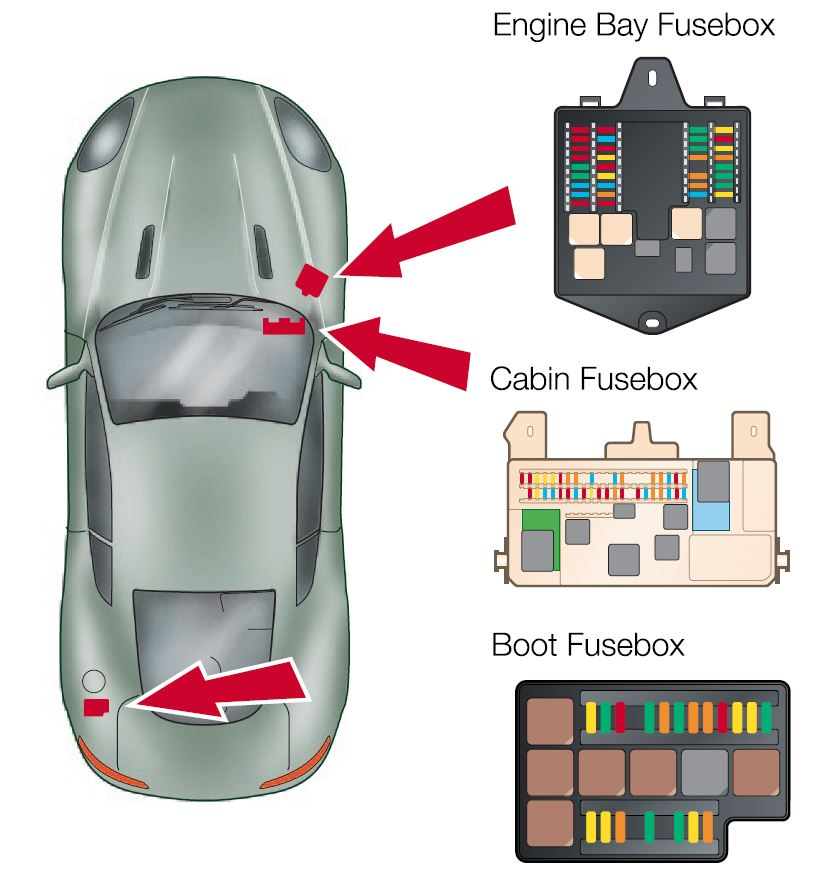 car fuse box location wiring diagram 2012 Toyota Yaris Fuse Box accessing the cabin fuse box on an aston martin db9 \\u2013 aston 1936aston martin db9