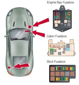 Aston Martin DB9 LHD Car Fusebox Location