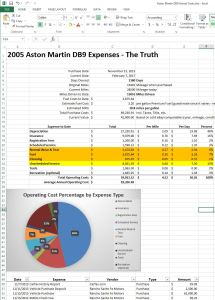 aston-martin-db9-actual-costs-report