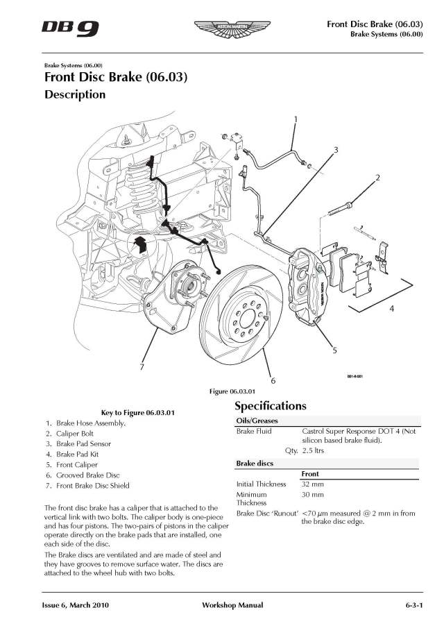 Parts needed for a Full Brake Service of an Aston Martin