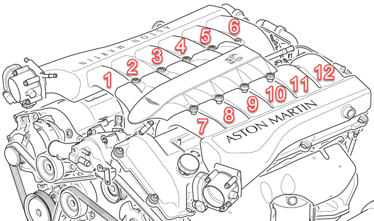 Aston Martin V12 Engine Cylinder Numbering