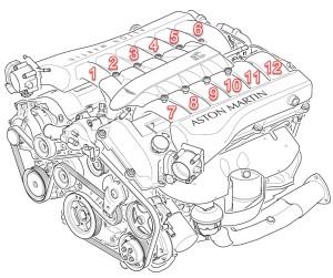 Aston Martin V12 Engine Cylinder Numbering