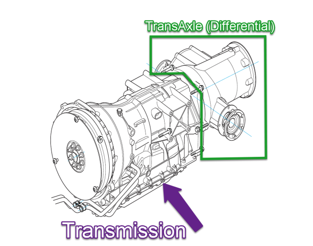 how is a transaxle different from a transmission